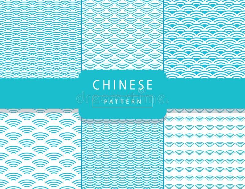 Modelo ondulado chino ilustración del vector