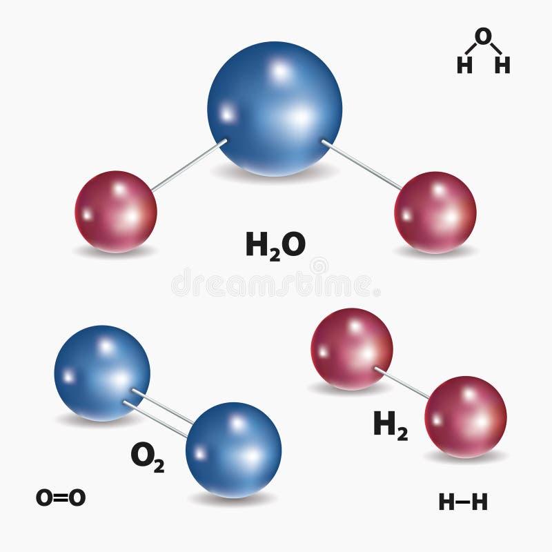 Modelo químico de la molécula, del oxígeno y del hidrógeno de agua ilustración del vector