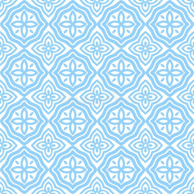 Modelos del este azules stock de ilustración