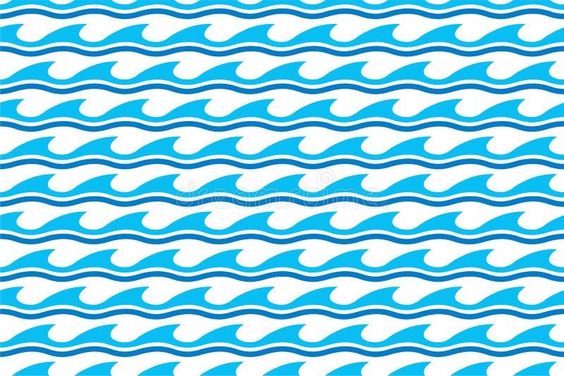Modelos inconsútiles de la onda de agua stock de ilustración