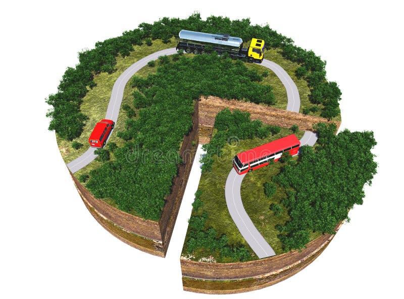 Modelwegen vector illustratie