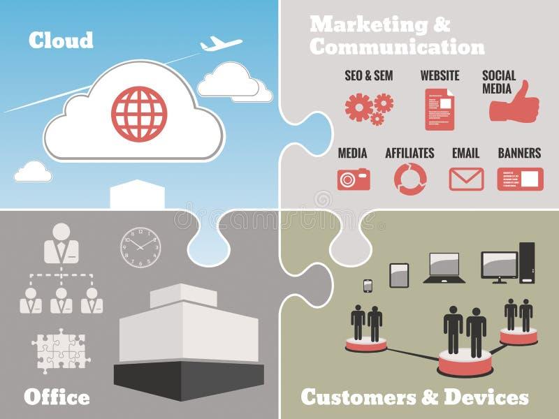 Modern business environment royalty free illustration