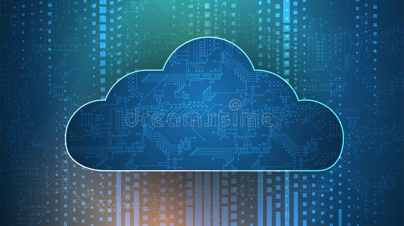 Modern cloud technology. Integrated digital web concept vector illustration