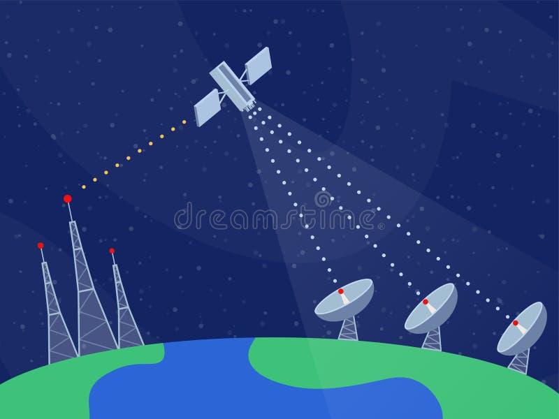 Modern telecommunication technology flat vector illustration. Global information network, worldwide navigation system. Modern communication technology flat vector illustration
