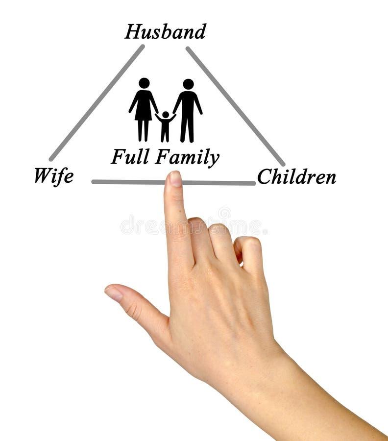 modern familj fotografering för bildbyråer
