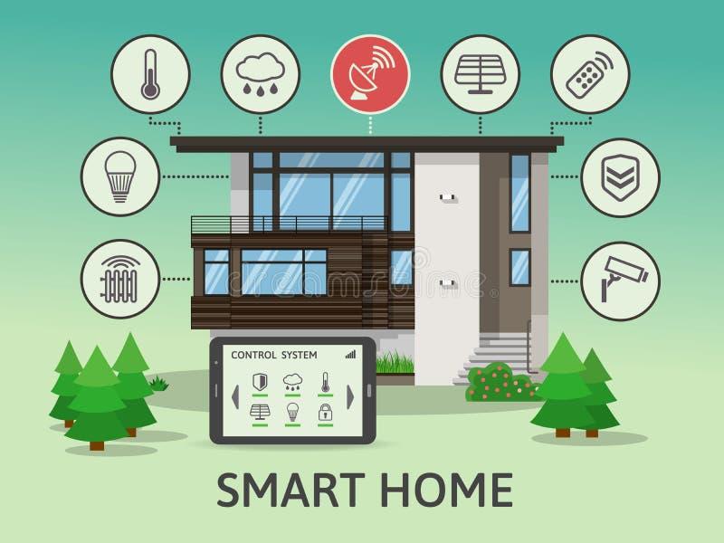 Modern Groot Slim Huis Het vlakke concept van de ontwerpstijl, technologiesysteem met gecentraliseerde controle Vector illustrati royalty-vrije illustratie