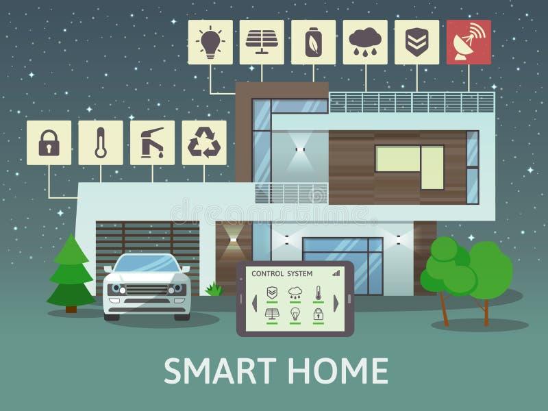 Modern Groot Slim Huis met terras, bij nacht Het vlakke concept van de ontwerpstijl, gecentraliseerd controlesysteem Vector illus stock illustratie
