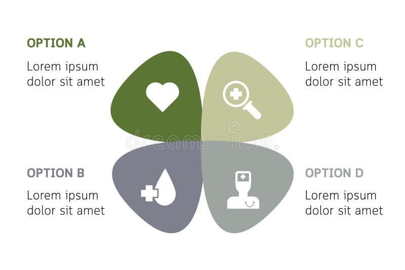 Modern infographic mall den infographic designen med analyssymboler inkluderar personaler för hjärtaforskningblod kan användas fö vektor illustrationer