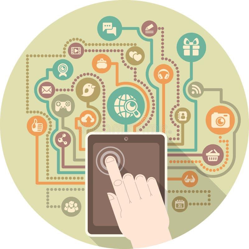 Modern kommunikation i socialt massmedia vid en minnestavla vektor illustrationer