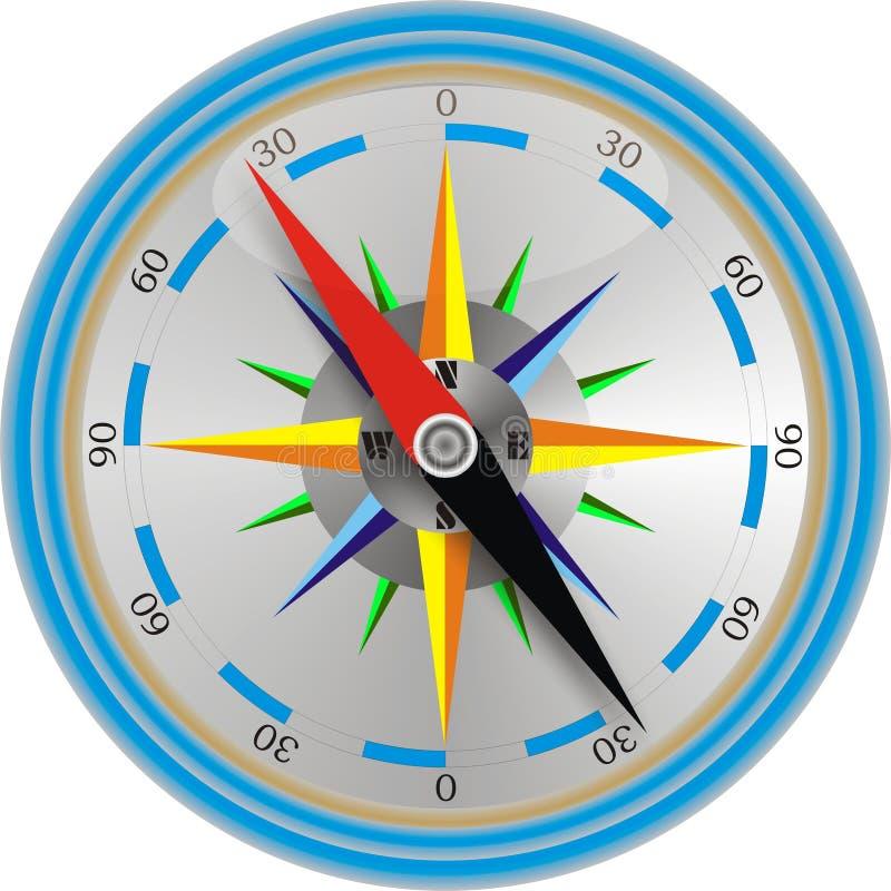 modern kompass royaltyfri illustrationer
