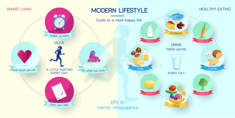 Modern lifestyle concept. Vector infographics happy lifestyle and healthy eating concept, smart living, day planning, guide to happy life, living strategy royalty free illustration