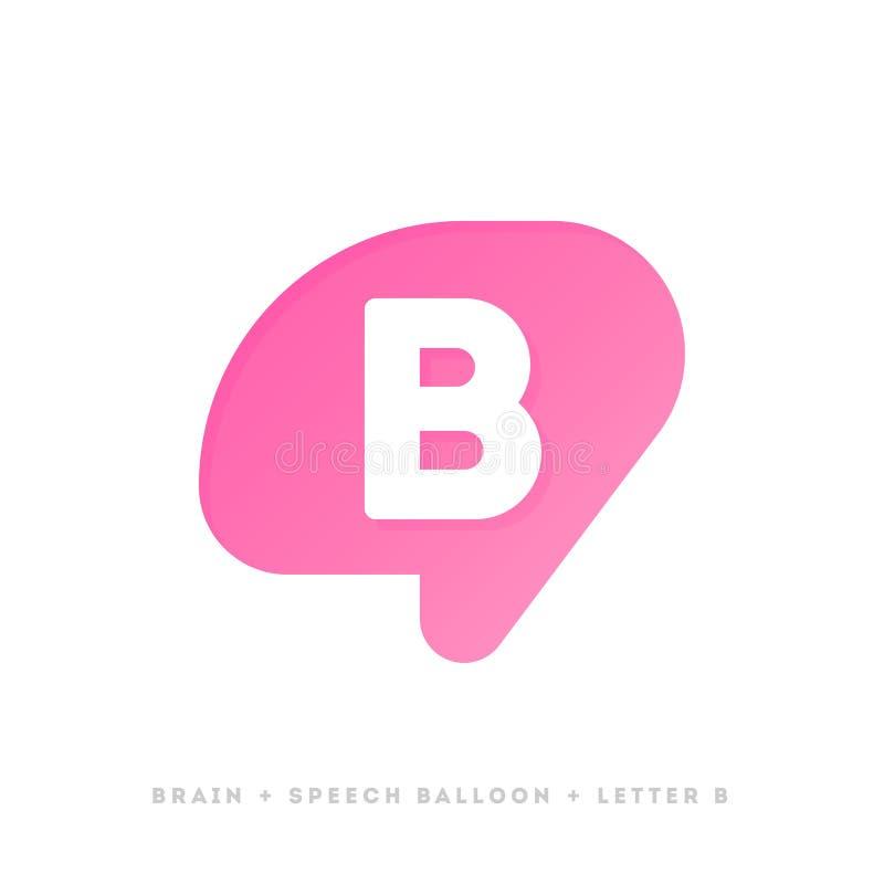 Modern logomall eller symbol av hjärnan med bokstav B royaltyfri illustrationer