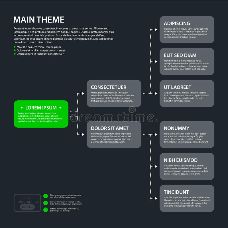 Modern organization chart template in flat style on dark gray background. Modern design organization chart template in flat style on dark gray background. Useful royalty free illustration