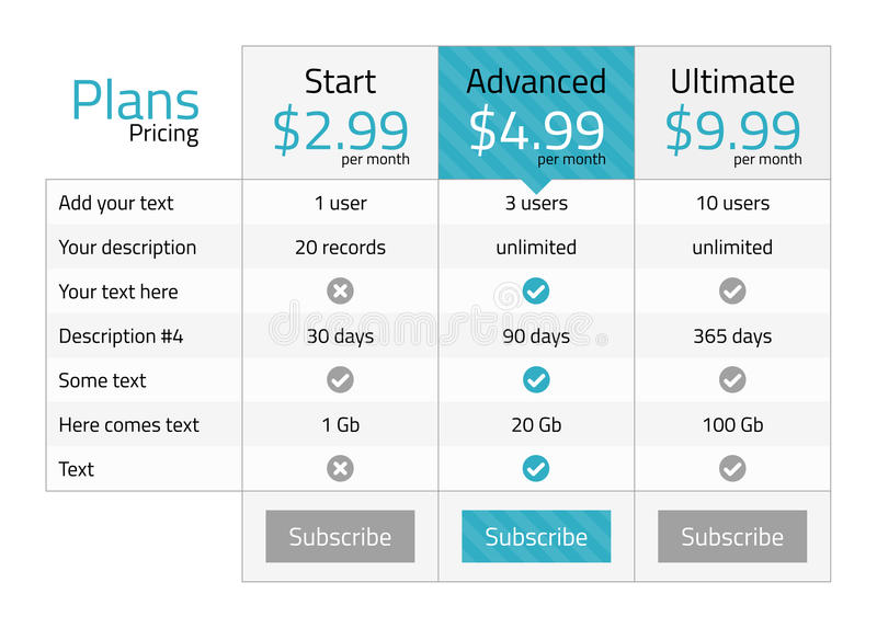 Modern pricing table with turquoise recommended op stock illustration
