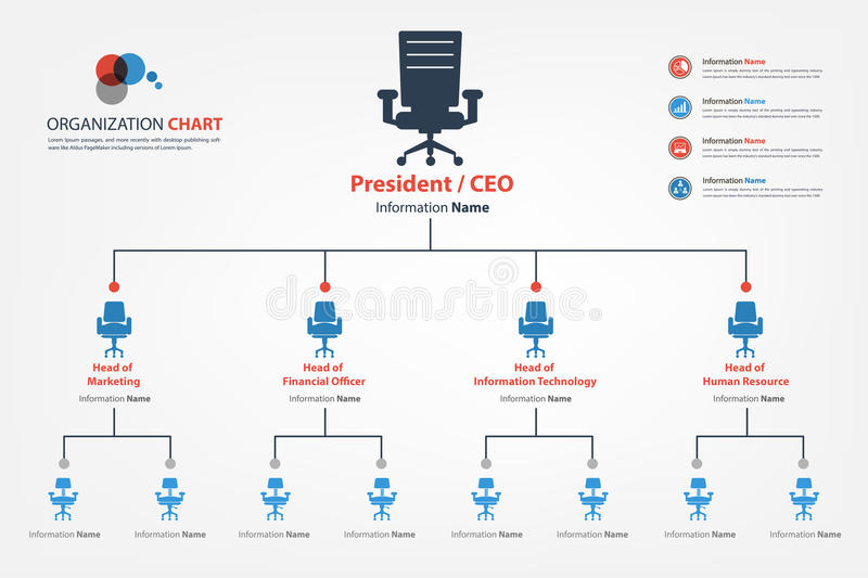 Modern And Smart Organization Chart In Which Apply Chair Icon In ...