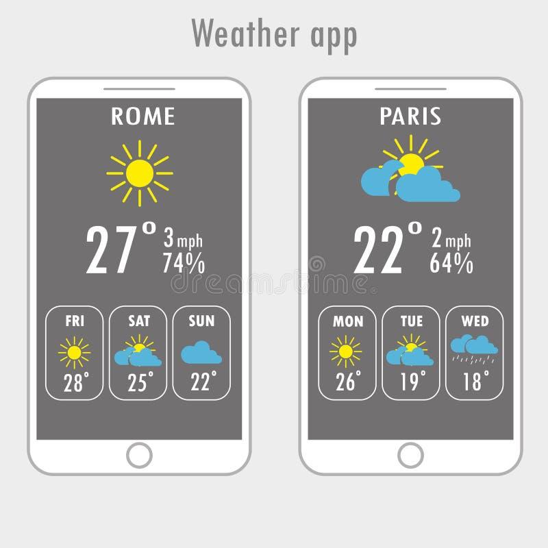 Modern smartphone med väder app på skärmen royaltyfri illustrationer