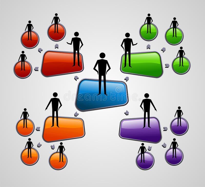 Modern sociaal media interactiediagram vector illustratie
