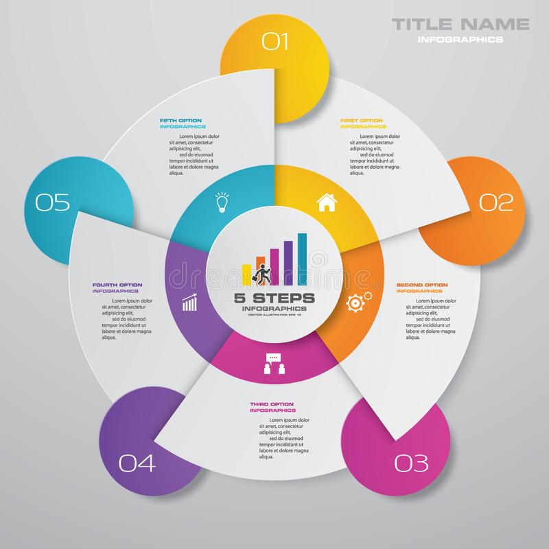 Modern 5 steps cycle chart infographics elements. stock illustration