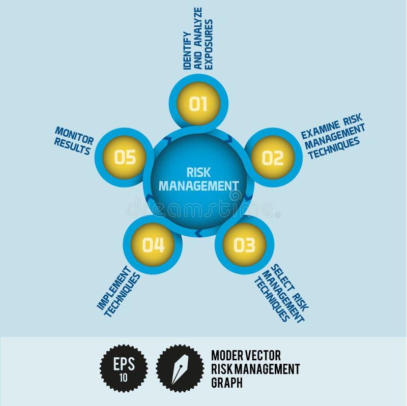 Modern Vector Risk Management Graph stock illustration