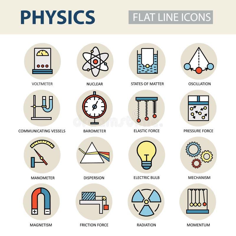 Moderna tunna linjära vektorsymboler av fysik och laborationer vektor illustrationer