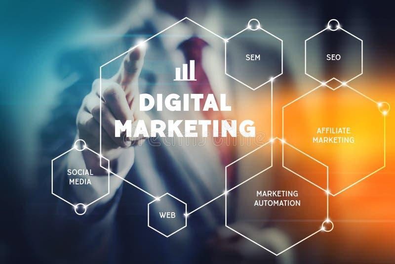 Moderne digitale marketing concepten stock afbeeldingen