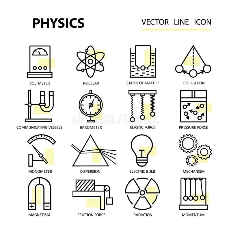 Moderne dunne lineaire vectorpictogrammen van fysica en laboratoriumexperimenten vector illustratie