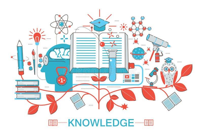 Moderne grafische flache Linie Designart infographics Konzept von, Wissen online lernen, für Visitenkarte, Website vektor abbildung