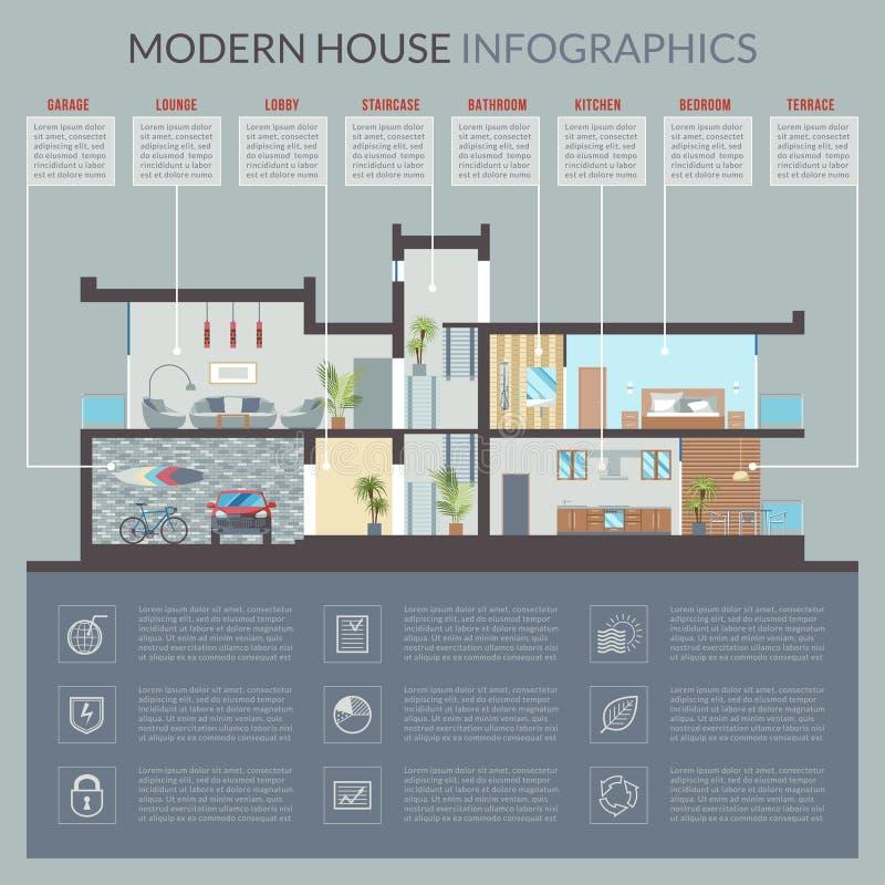 Moderne huisinfographics vector illustratie