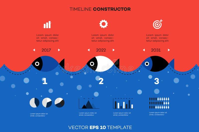 Moderne Infographic-Chronologieaannemer voor Visindustrie Conceptuele vectorachtergrond Malplaatje voor zaken stock illustratie