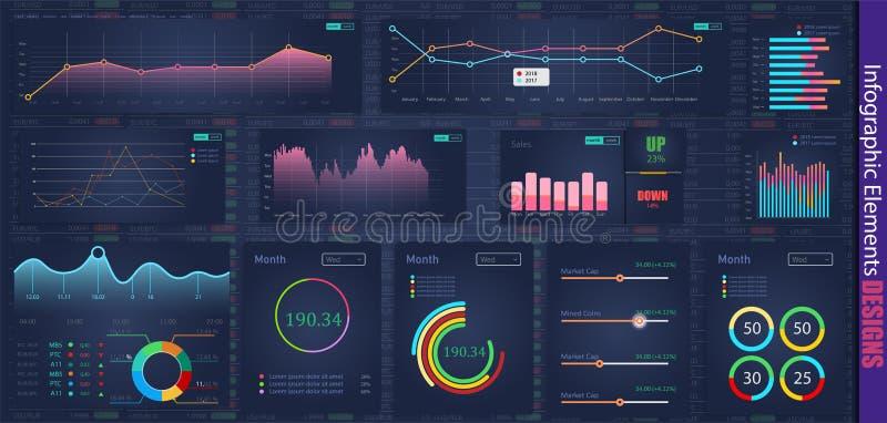 Moderne moderne infographic Vektorschablone mit Statistikdiagrammen und Finanzdiagrammen Diagrammschablone und Diagrammdiagramm,  stock abbildung