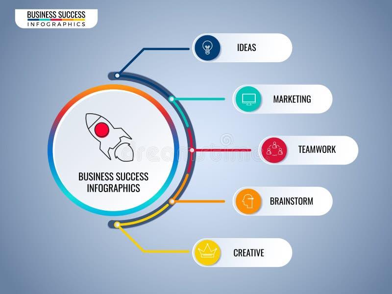 Moderne Kreis infographics Elemente Schritt zur infographic Schablone des Erfolgsgeschäfts-Konzeptes kann für Arbeitsflussplan ve stock abbildung