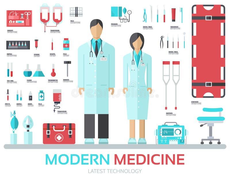 Moderne medische apparatuur in vlak ontwerpconcept als achtergrond Infographicelementen met rond arts en verpleegster worden gepl royalty-vrije illustratie