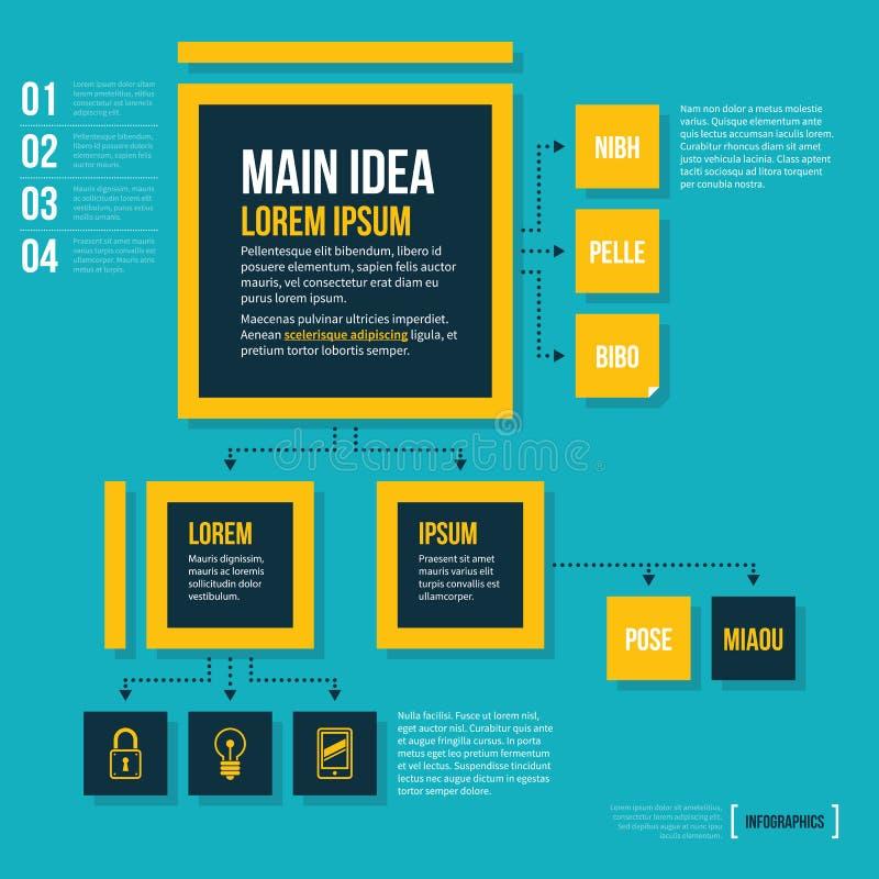 Moderne Organisationsübersichtschablone in der flachen Art auf cyan-blauem Hintergrund stock abbildung