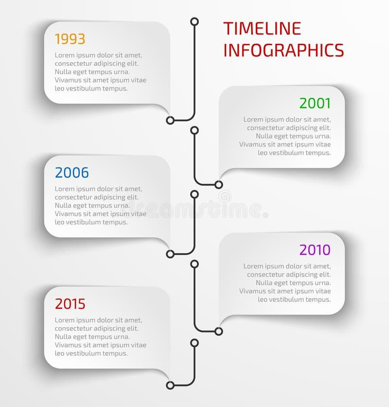 Moderne Zeitachse Infographic lizenzfreie abbildung