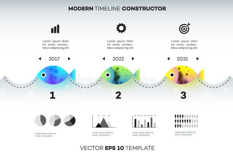 Moderner Infographic-Zeitachse-Erbauer für Fischindustrie Begriffsvektorhintergrund Schablone für Geschäft lizenzfreie abbildung