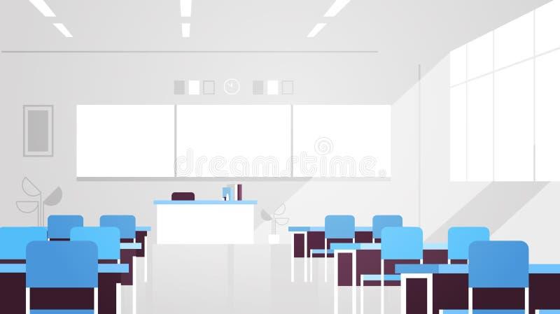 Moderner Klassenzimmerinnenraum leert keinen Leuteschulklasseraum mit Brett und die horizontalen Schreibtische flach lizenzfreie abbildung