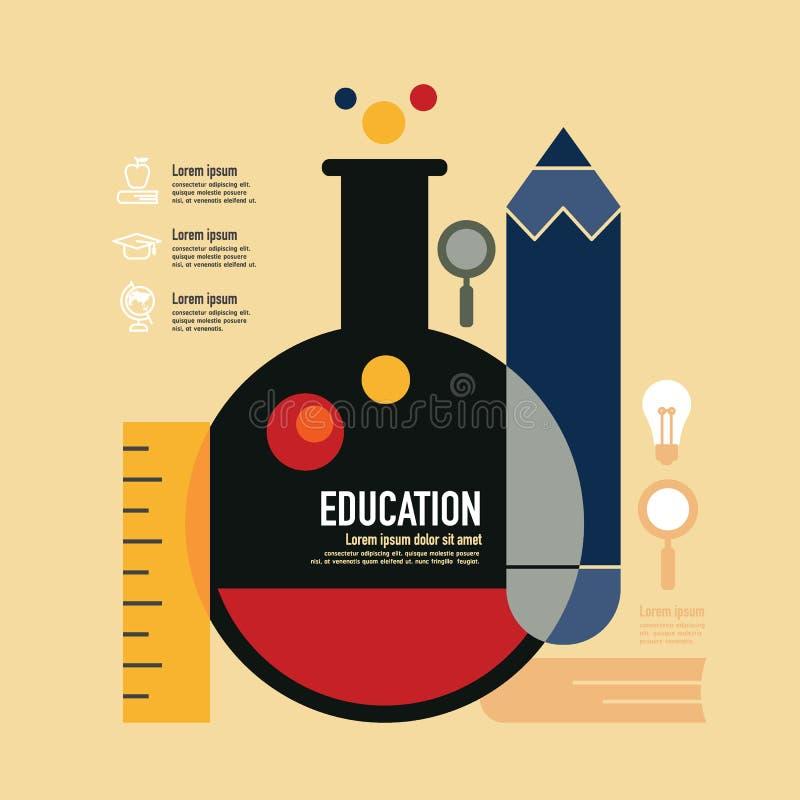 Modernes minimales flaches Design der Bildungsschablone/Weinlese Retro- Co stock abbildung