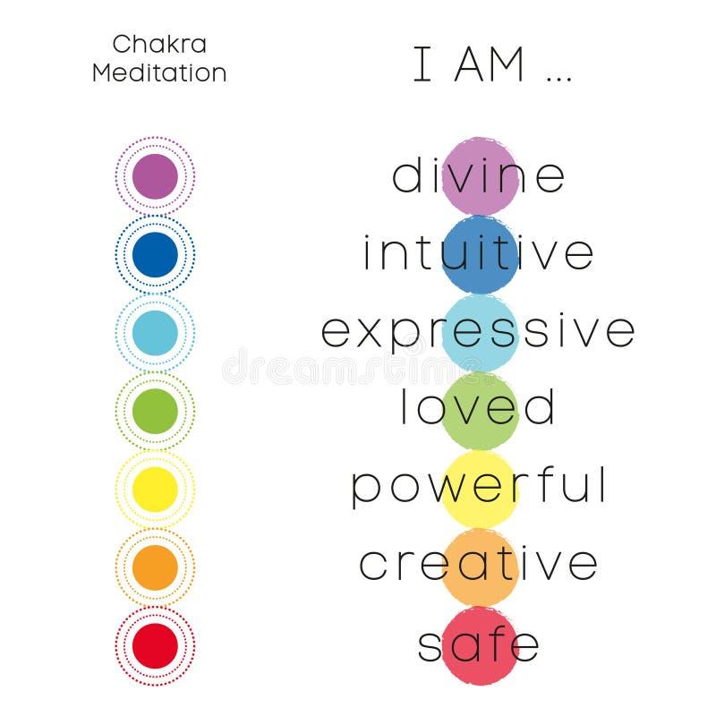 Moderno limpo da meditação de Chakra ilustração stock
