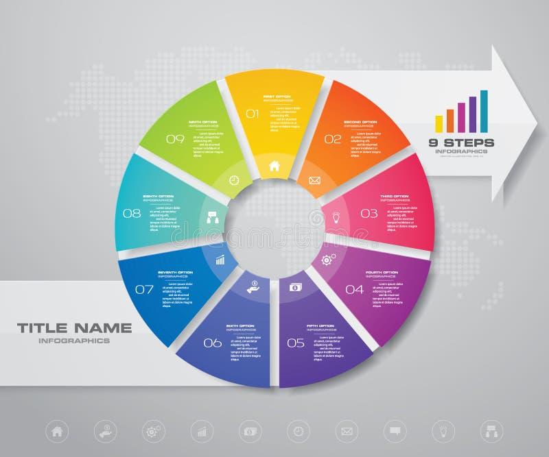 Modernt för pajdiagram för 9 moment diagram för cirkel med beståndsdelen för pilinfographicsdesign stock illustrationer