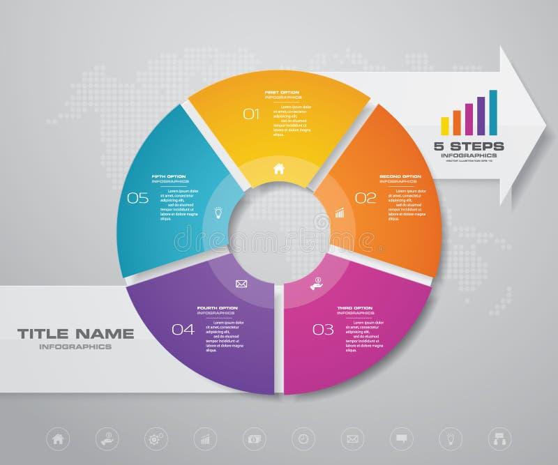 Modernt för pajdiagram för 5 moment diagram för cirkel med beståndsdelen för pilinfographicsdesign stock illustrationer