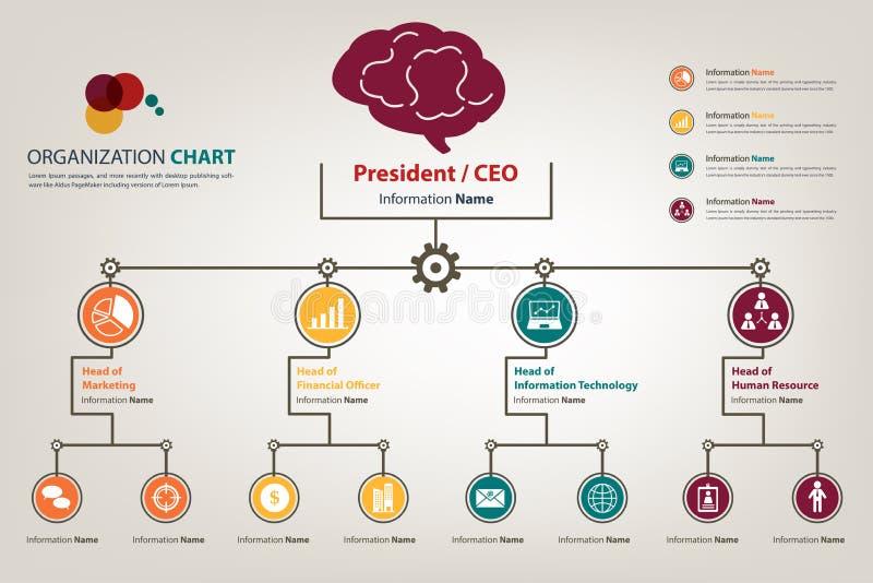 Modernt och smart industriellt tema för organisationsdiagram i vektor s stock illustrationer