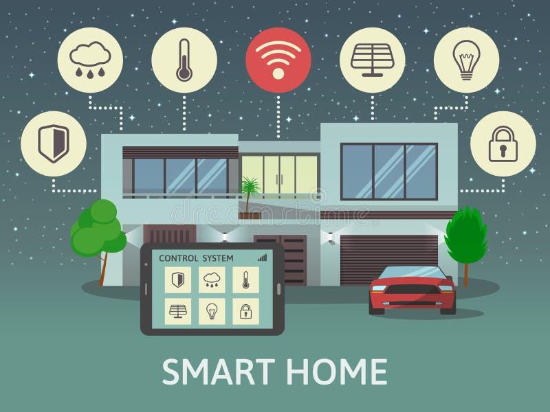 Modernt Smart hem, på natten Plant designstilbegrepp, centraliserat kontrollsystem också vektor för coreldrawillustration vektor illustrationer