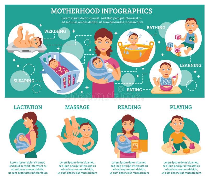 ModerskapInfographic uppsättning royaltyfri illustrationer