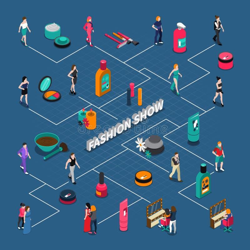 Modeshow Isometrisch Stroomschema vector illustratie