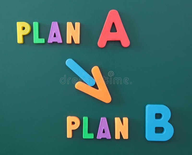 Modification de plan photo stock