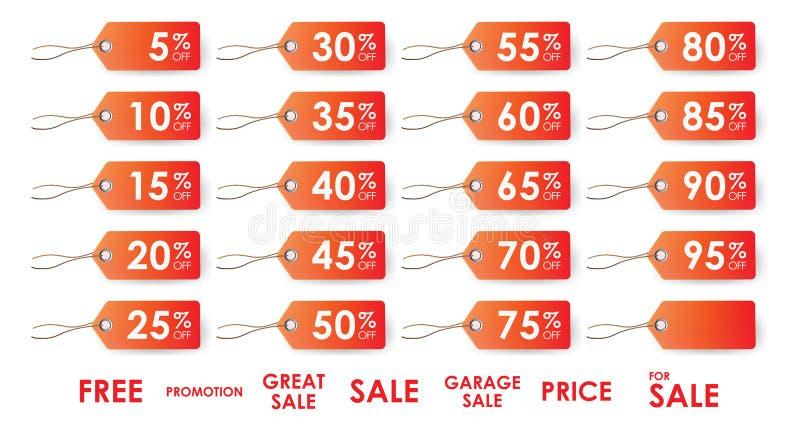 Modifiche di vendita royalty illustrazione gratis