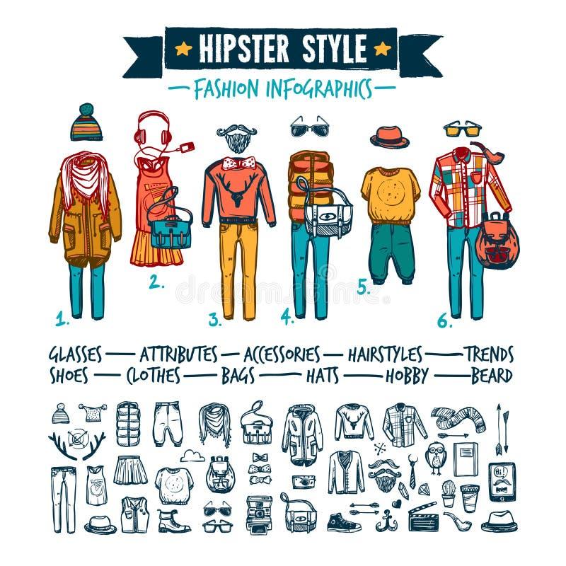 Modniś mody odzieży doodle infographic sztandar royalty ilustracja