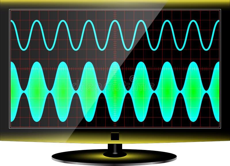Download Modulation stock photo. Image of loudspeaker, sinusiodal - 28299470