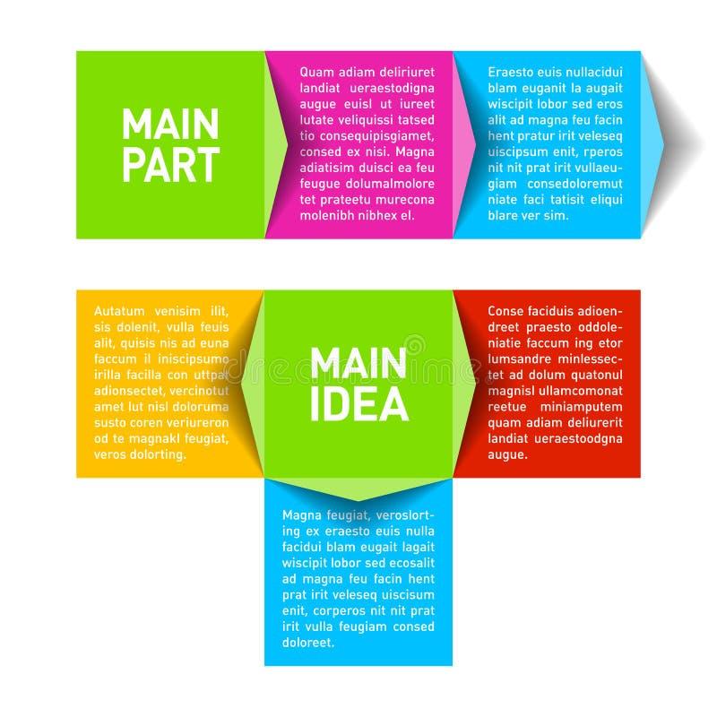 Module de diagramme de processus illustration stock