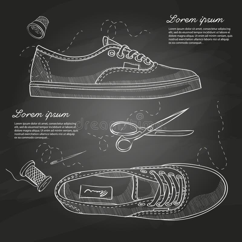 Mody nakreślenia kobiet wektorowi buty royalty ilustracja